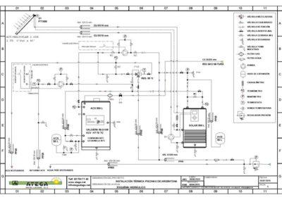 Esquema hidráulico de la instalación térmica integral de la sala de caldera con acometidas de gas y aporte de energía renovable con la instalación de colectores solares en Argentona