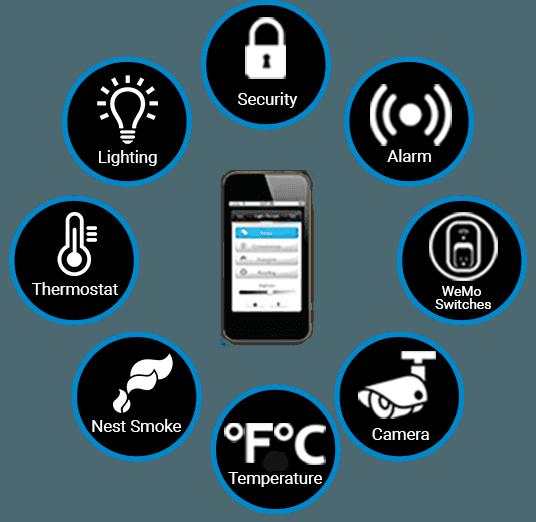 iconos conectividad hogar